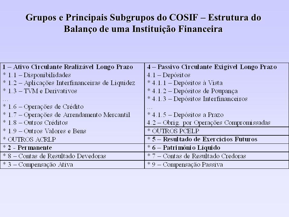 EVENTO 17: Suponha que o Banco Tricolor capte em 6/março/2009 um CDB pré no valor de R$ 10.000,00, à taxa de 12% ªª (considere capitalização anual).