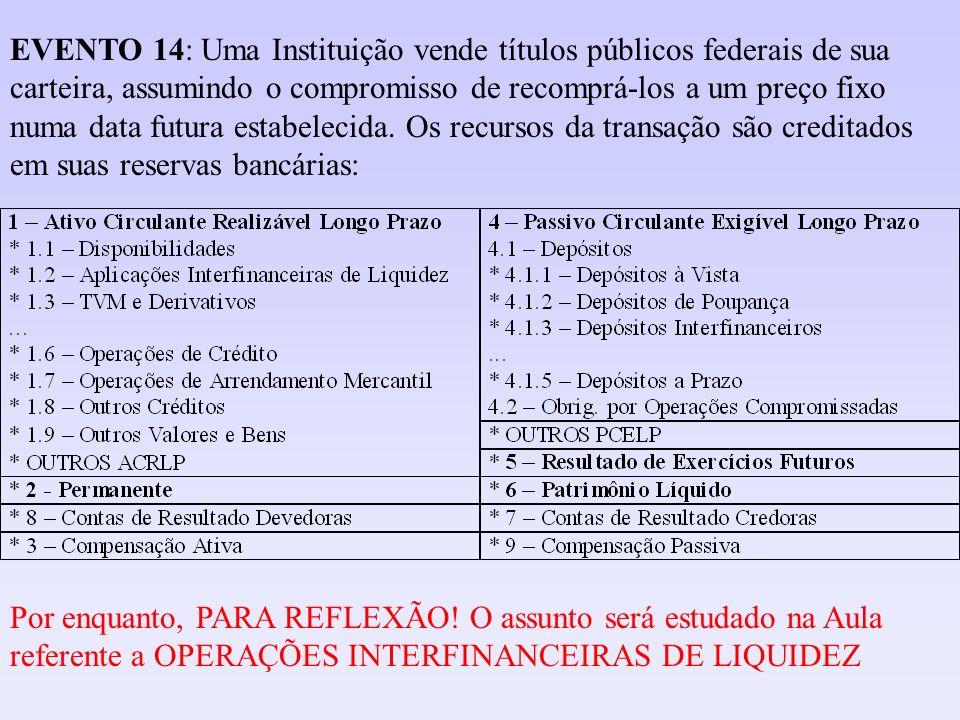 Por enquanto, PARA REFLEXÃO! O assunto será estudado na Aula referente a OPERAÇÕES INTERFINANCEIRAS DE LIQUIDEZ