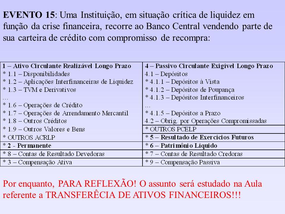 Por enquanto, PARA REFLEXÃO! O assunto será estudado na Aula referente a TRANSFERÊCIA DE ATIVOS FINANCEIROS!!!