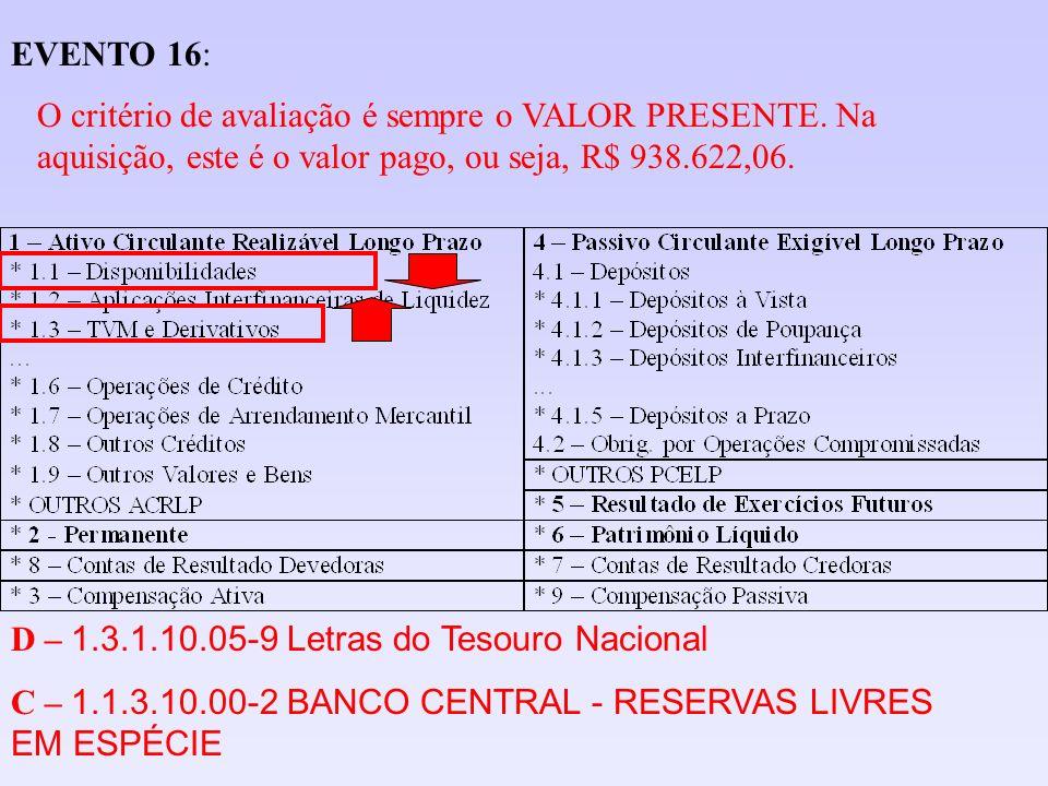 D – 1.3.1.10.05-9 Letras do Tesouro Nacional C – 1.1.3.10.00-2 BANCO CENTRAL - RESERVAS LIVRES EM ESPÉCIE EVENTO 16: O critério de avaliação é sempre