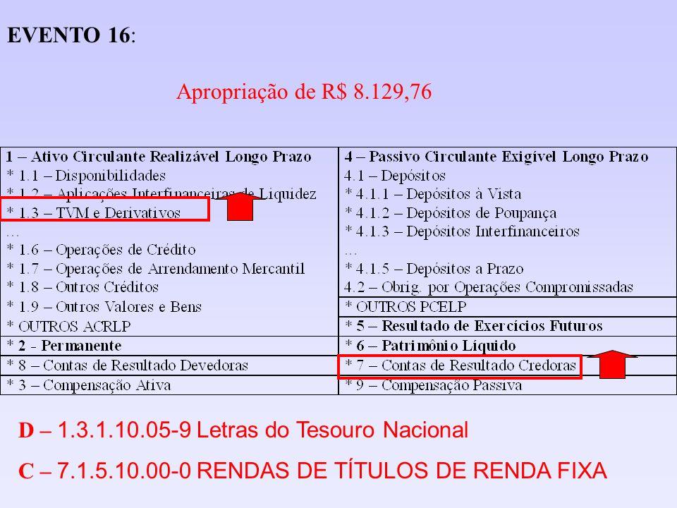 D – 1.3.1.10.05-9 Letras do Tesouro Nacional C – 7.1.5.10.00-0 RENDAS DE TÍTULOS DE RENDA FIXA EVENTO 16: Apropriação de R$ 8.129,76