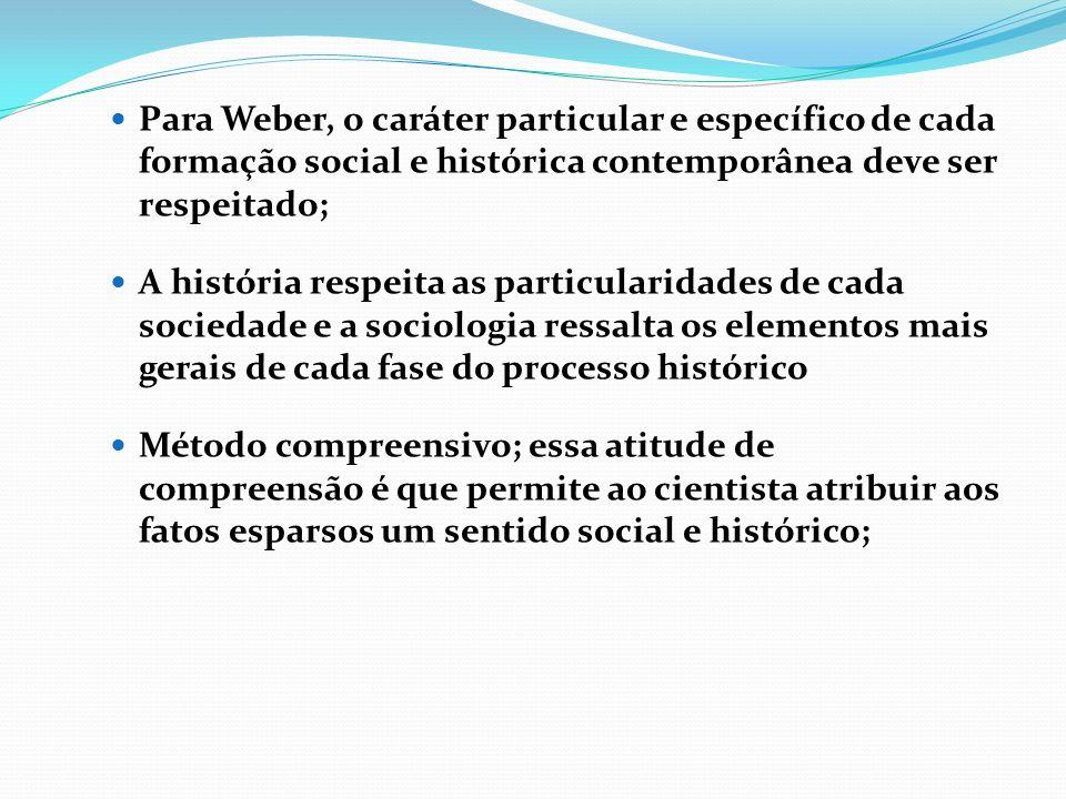 MAX WEBER (1864-1920) FUNDAMENTO ANALÍTICO: COMPREENSÃO.