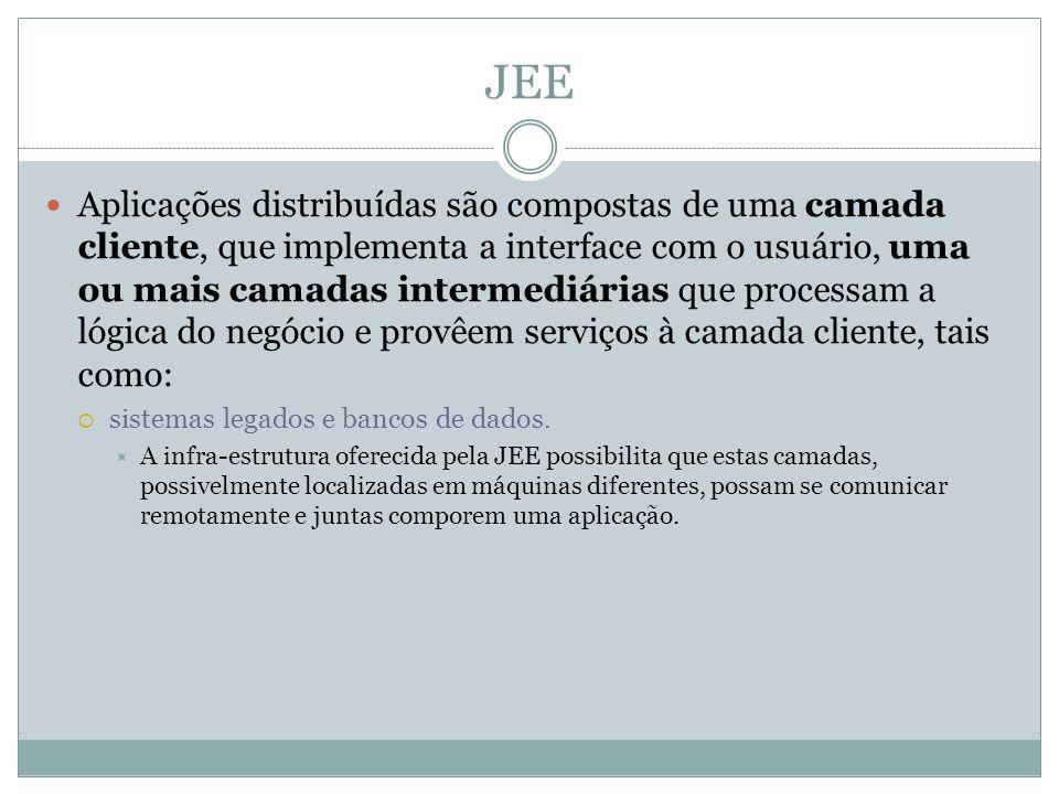 JEE Aplicações distribuídas são compostas de uma camada cliente, que implementa a interface com o usuário, uma ou mais camadas intermediárias que proc