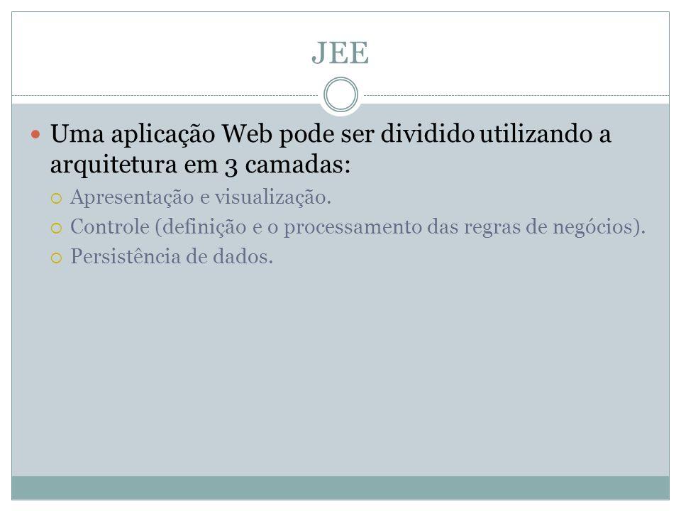 JEE Uma aplicação Web pode ser dividido utilizando a arquitetura em 3 camadas: Apresentação e visualização. Controle (definição e o processamento das