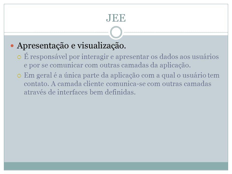 JEE Apresentação e visualização. É responsável por interagir e apresentar os dados aos usuários e por se comunicar com outras camadas da aplicação. Em