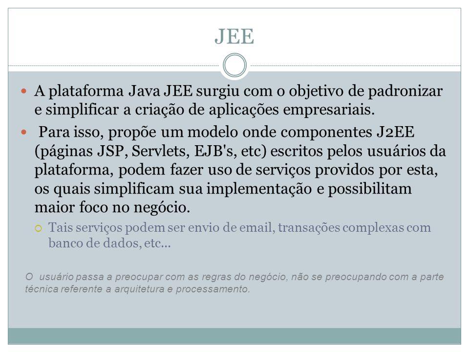 JEE A plataforma Java JEE surgiu com o objetivo de padronizar e simplificar a criação de aplicações empresariais. Para isso, propõe um modelo onde com