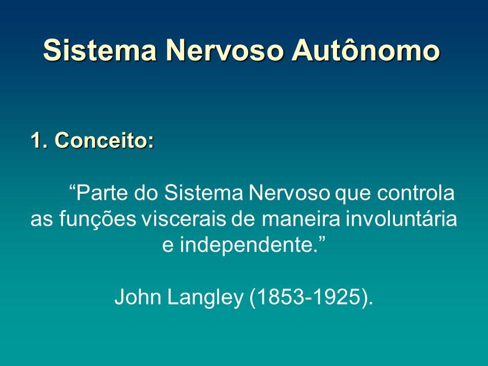 1. Conceito: Parte do Sistema Nervoso que controla as funções viscerais de maneira involuntária e independente. John Langley (1853-1925).