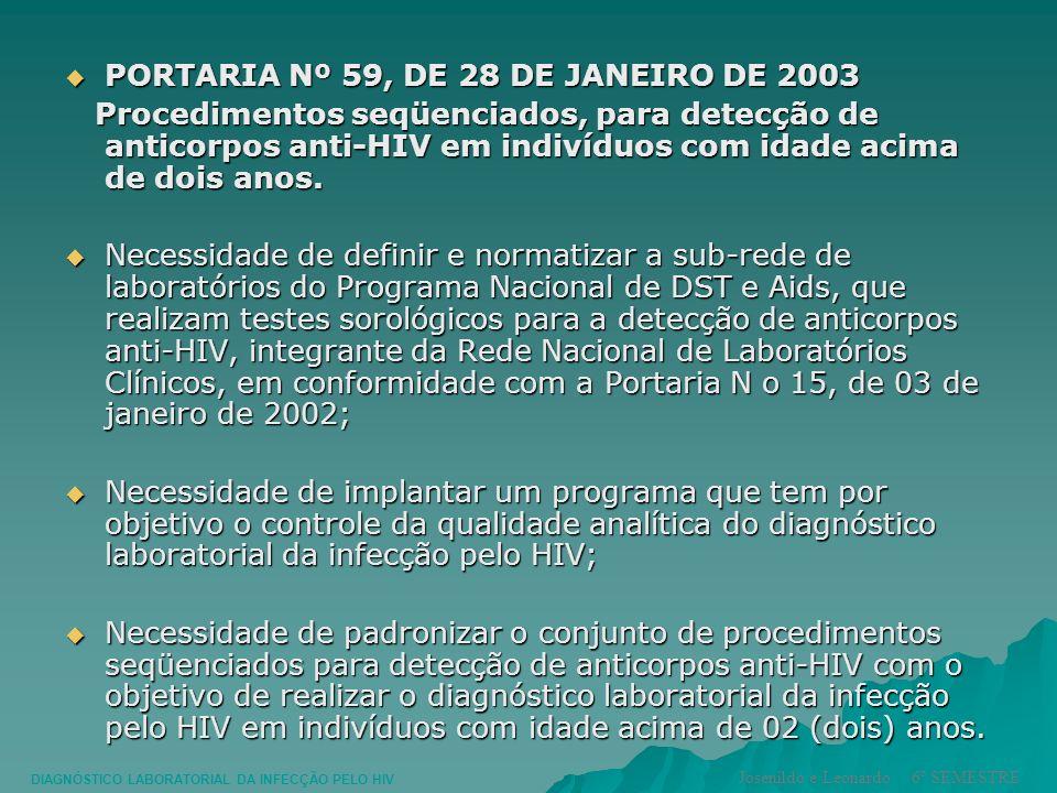 PORTARIA Nº 59, DE 28 DE JANEIRO DE 2003 PORTARIA Nº 59, DE 28 DE JANEIRO DE 2003 Procedimentos seqüenciados, para detecção de anticorpos anti-HIV em