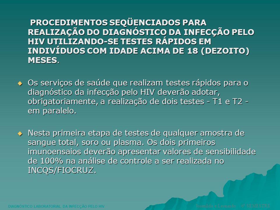 PROCEDIMENTOS SEQÜENCIADOS PARA REALIZAÇÃO DO DIAGNÓSTICO DA INFECÇÃO PELO HIV UTILIZANDO-SE TESTES RÁPIDOS EM INDIVÍDUOS COM IDADE ACIMA DE 18 (DEZOI
