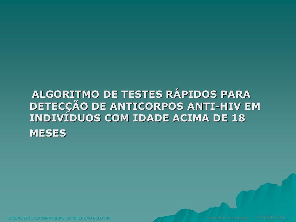 ALGORITMO DE TESTES RÁPIDOS PARA DETECÇÃO DE ANTICORPOS ANTI-HIV EM INDIVÍDUOS COM IDADE ACIMA DE 18 MESES ALGORITMO DE TESTES RÁPIDOS PARA DETECÇÃO D