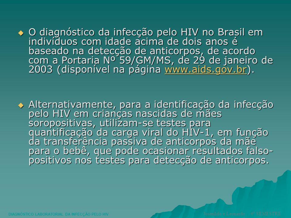 O diagnóstico da infecção pelo HIV no Brasil em indivíduos com idade acima de dois anos é baseado na detecção de anticorpos, de acordo com a Portaria