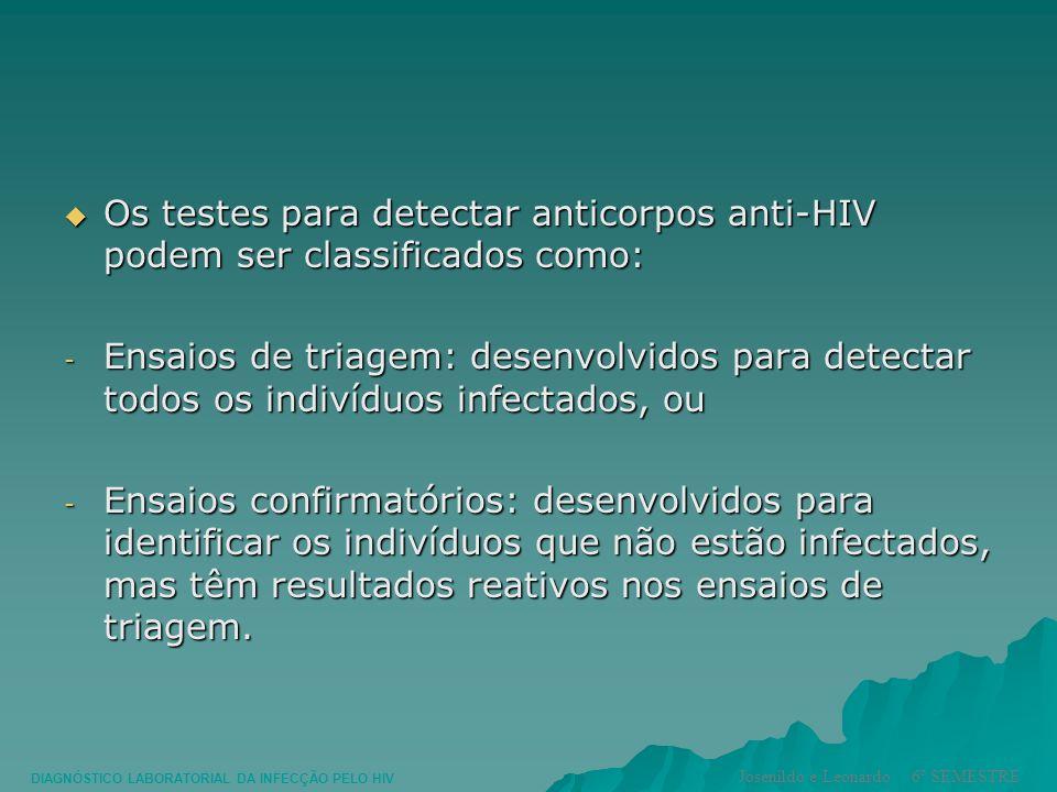 Os testes para detectar anticorpos anti-HIV podem ser classificados como: Os testes para detectar anticorpos anti-HIV podem ser classificados como: -