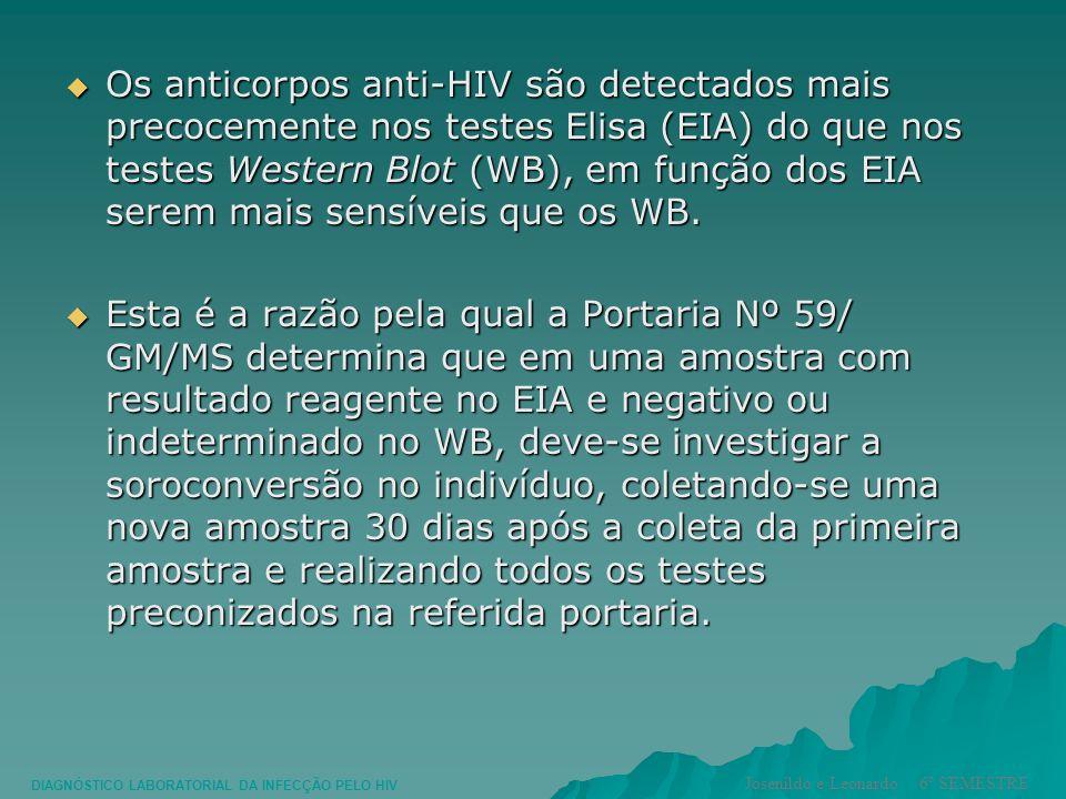 Os anticorpos anti-HIV são detectados mais precocemente nos testes Elisa (EIA) do que nos testes Western Blot (WB), em função dos EIA serem mais sensí