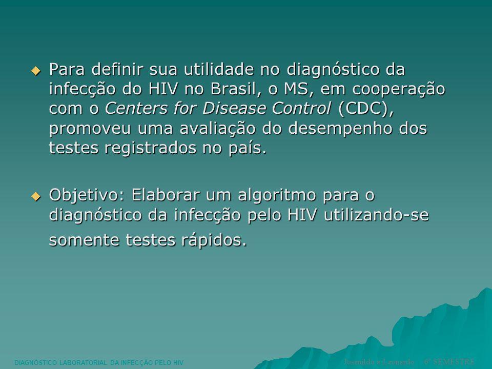 Para definir sua utilidade no diagnóstico da infecção do HIV no Brasil, o MS, em cooperação com o Centers for Disease Control (CDC), promoveu uma aval