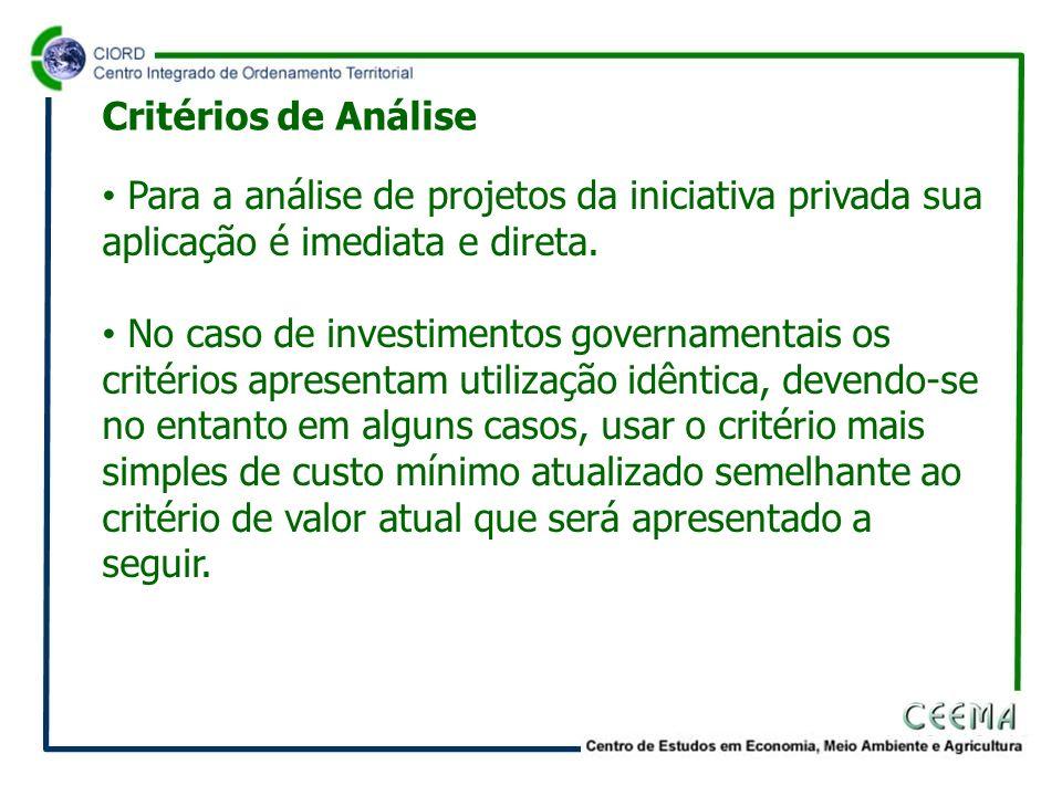 Para a análise de projetos da iniciativa privada sua aplicação é imediata e direta. No caso de investimentos governamentais os critérios apresentam ut