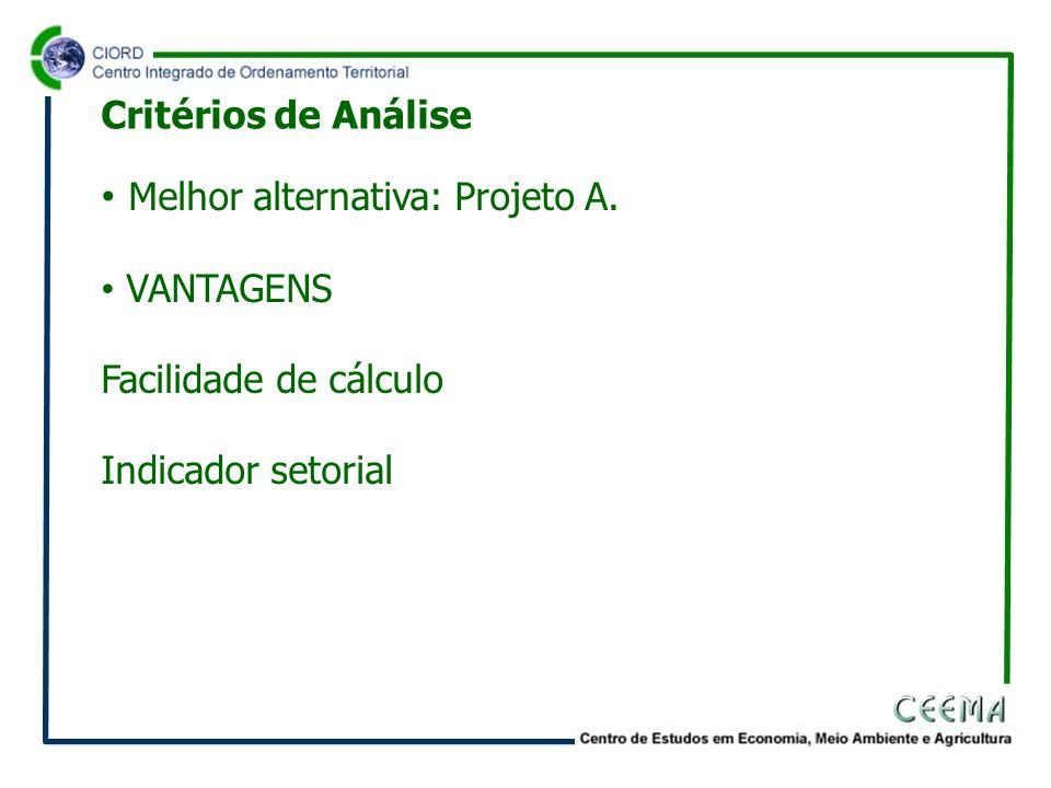 Melhor alternativa: Projeto A. VANTAGENS Facilidade de cálculo Indicador setorial Critérios de Análise