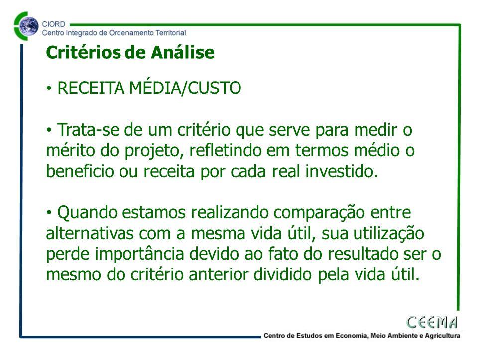 RECEITA MÉDIA/CUSTO Trata-se de um critério que serve para medir o mérito do projeto, refletindo em termos médio o beneficio ou receita por cada real