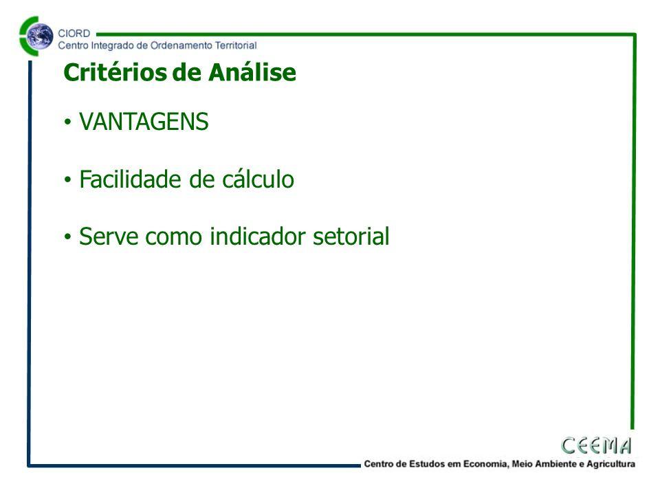 VANTAGENS Facilidade de cálculo Serve como indicador setorial Critérios de Análise