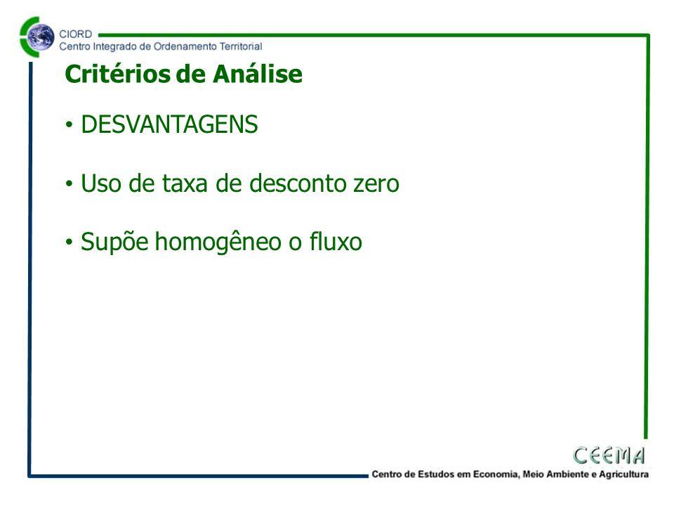 DESVANTAGENS Uso de taxa de desconto zero Supõe homogêneo o fluxo Critérios de Análise