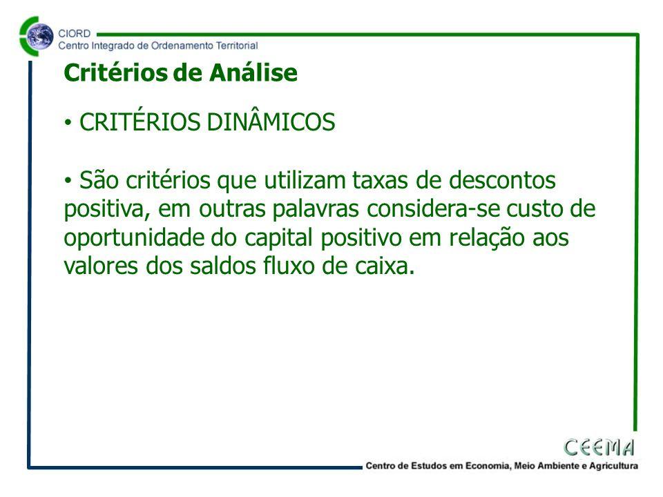 CRITÉRIOS DINÂMICOS São critérios que utilizam taxas de descontos positiva, em outras palavras considera-se custo de oportunidade do capital positivo