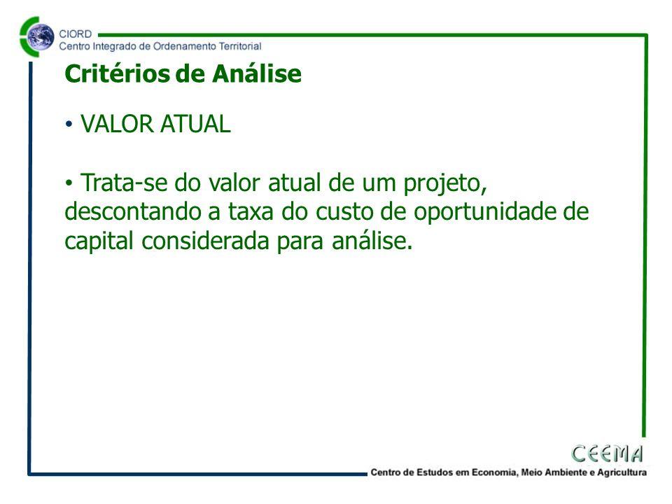 VALOR ATUAL Trata-se do valor atual de um projeto, descontando a taxa do custo de oportunidade de capital considerada para análise. Critérios de Análi