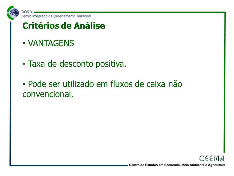 VANTAGENS Taxa de desconto positiva. Pode ser utilizado em fluxos de caixa não convencional. Critérios de Análise