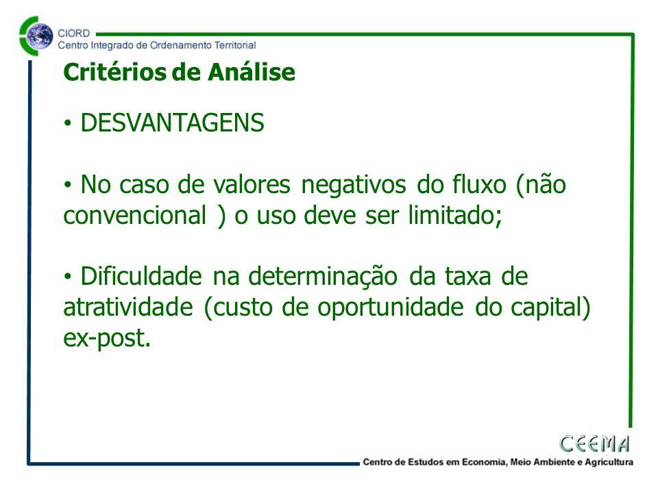 DESVANTAGENS No caso de valores negativos do fluxo (não convencional ) o uso deve ser limitado; Dificuldade na determinação da taxa de atratividade (c
