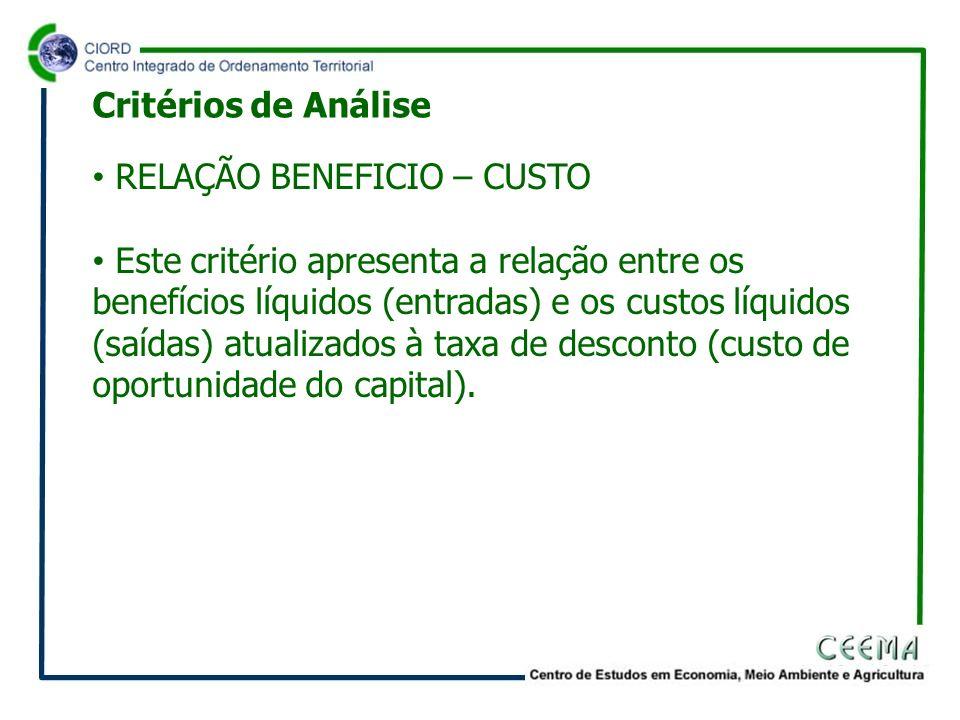 RELAÇÃO BENEFICIO – CUSTO Este critério apresenta a relação entre os benefícios líquidos (entradas) e os custos líquidos (saídas) atualizados à taxa d