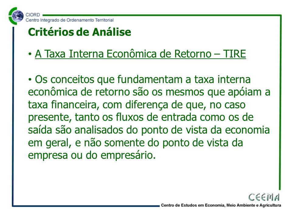 A Taxa Interna Econômica de Retorno – TIRE Os conceitos que fundamentam a taxa interna econômica de retorno são os mesmos que apóiam a taxa financeira