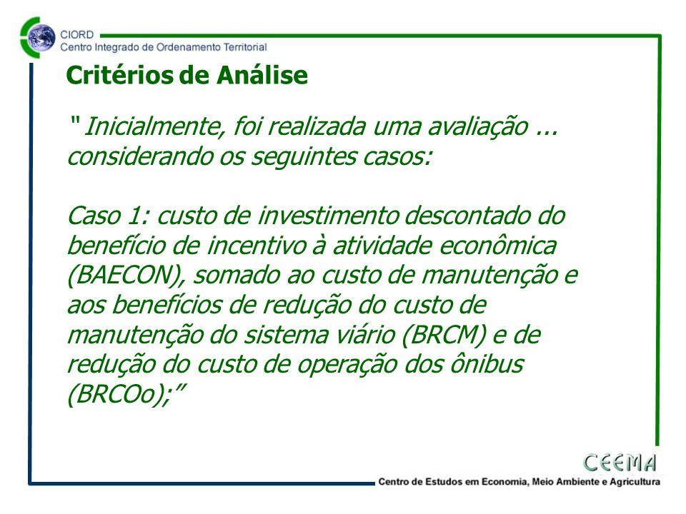 Inicialmente, foi realizada uma avaliação... considerando os seguintes casos: Caso 1: custo de investimento descontado do benefício de incentivo à ati