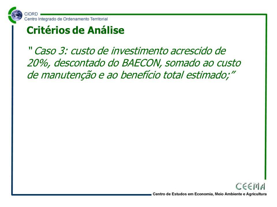 Caso 3: custo de investimento acrescido de 20%, descontado do BAECON, somado ao custo de manutenção e ao benefício total estimado; Critérios de Anális