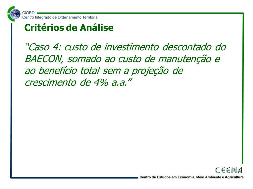 Caso 4: custo de investimento descontado do BAECON, somado ao custo de manutenção e ao benefício total sem a projeção de crescimento de 4% a.a. Critér