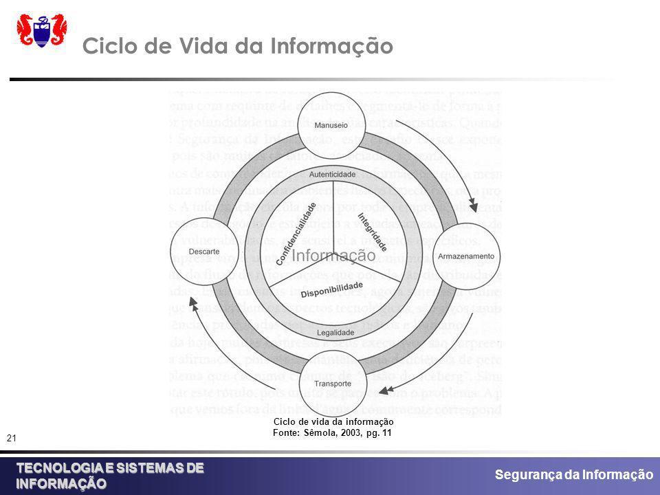 Segurança da Informação TECNOLOGIA E SISTEMAS DE INFORMAÇÃO 21 Ciclo de Vida da Informação Ciclo de vida da informação Fonte: Sêmola, 2003, pg. 11