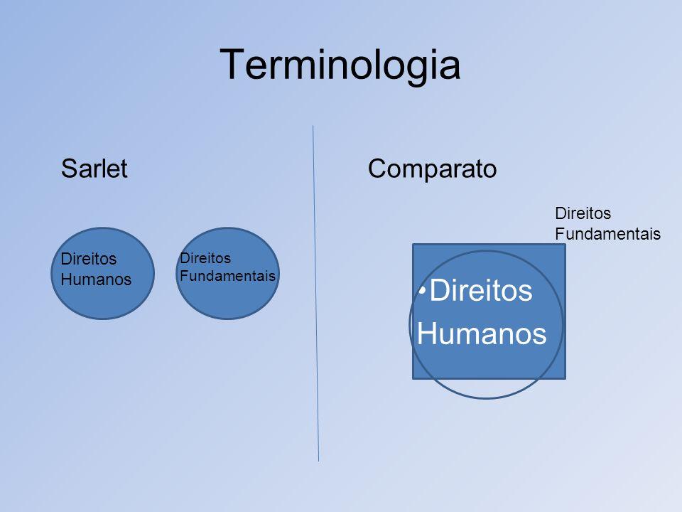 Terminologia Direitos Humanos Direitos Fundamentais Direitos Humanos Direitos Fundamentais SarletComparato
