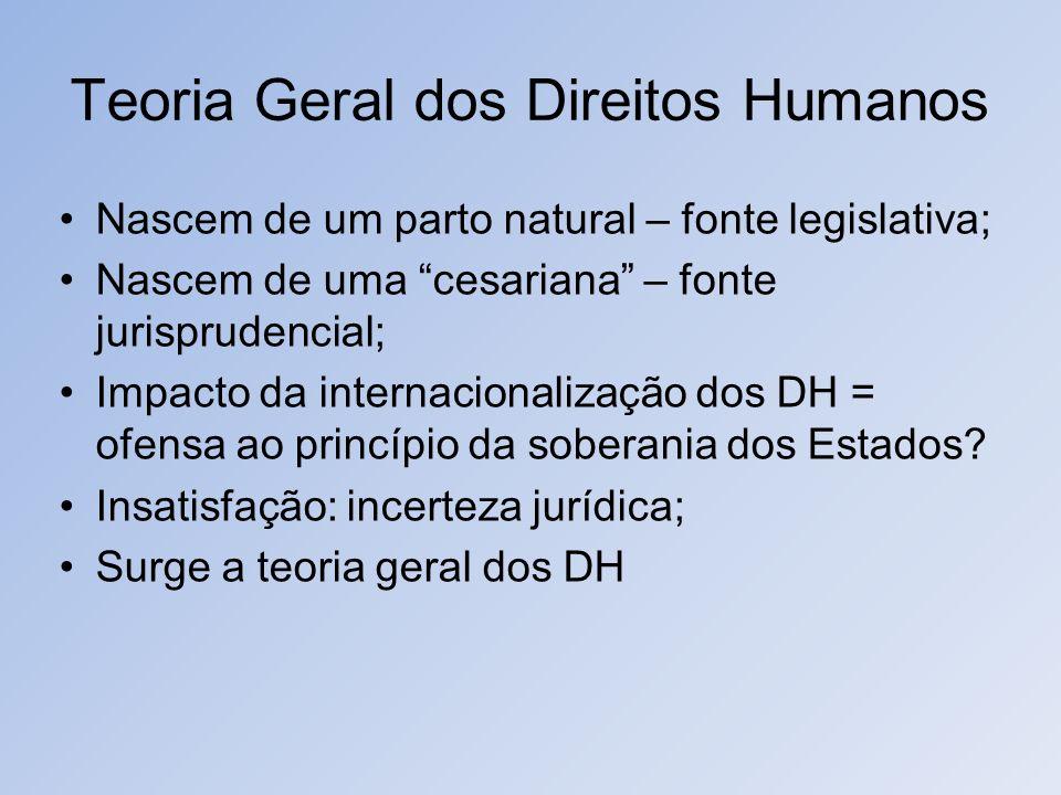Teoria Geral dos Direitos Humanos Nascem de um parto natural – fonte legislativa; Nascem de uma cesariana – fonte jurisprudencial; Impacto da internac