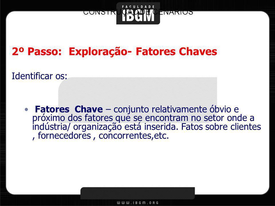 2º Passo: Exploração- Fatores Chaves Identificar os: Fatores Chave – conjunto relativamente óbvio e próximo dos fatores que se encontram no setor onde