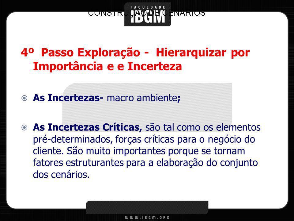 CONSTRUÇÃO DE CENÁRIOS 4º Passo Exploração - Hierarquizar por Importância e e Incerteza As Incertezas- macro ambiente; As Incertezas Críticas, são tal