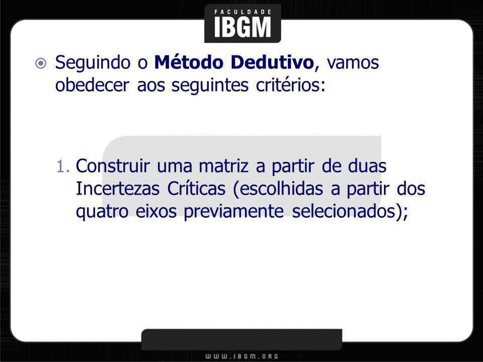 Seguindo o Método Dedutivo, vamos obedecer aos seguintes critérios: 1. Construir uma matriz a partir de duas Incertezas Críticas (escolhidas a partir