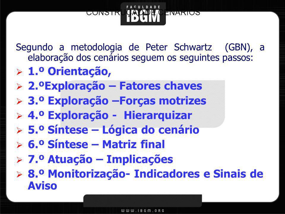 Segundo a metodologia de Peter Schwartz (GBN), a elaboração dos cenários seguem os seguintes passos: 1.º Orientação, 2.ºExploração – Fatores chaves 3.