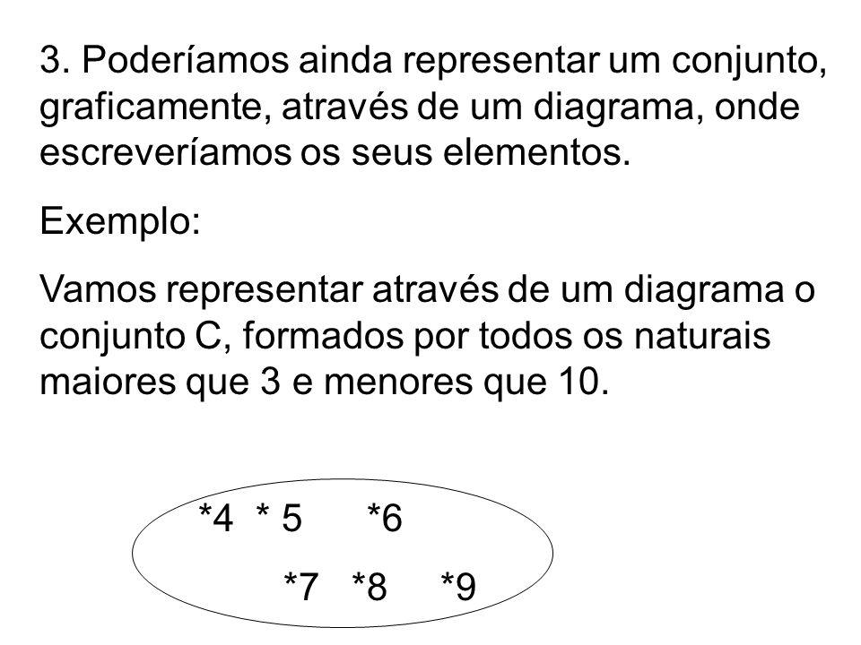 3. Poderíamos ainda representar um conjunto, graficamente, através de um diagrama, onde escreveríamos os seus elementos. Exemplo: Vamos representar at