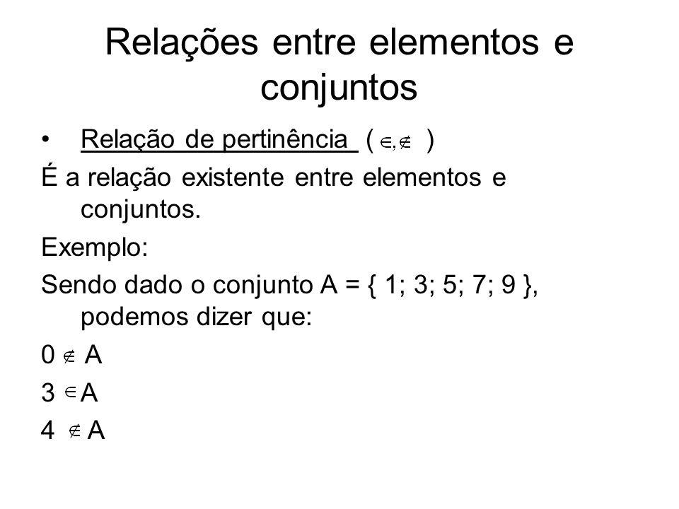 Relações entre elementos e conjuntos Relação de pertinência ( ) É a relação existente entre elementos e conjuntos. Exemplo: Sendo dado o conjunto A =