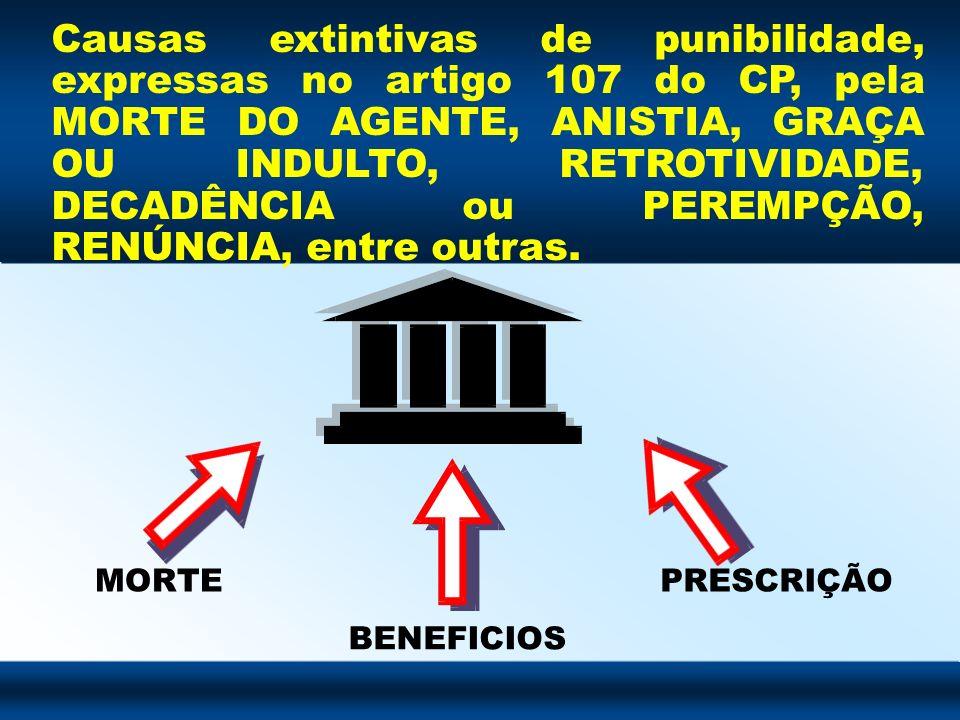 Causas extintivas de punibilidade, expressas no artigo 107 do CP, pela MORTE DO AGENTE, ANISTIA, GRAÇA OU INDULTO, RETROTIVIDADE, DECADÊNCIA ou PEREMP