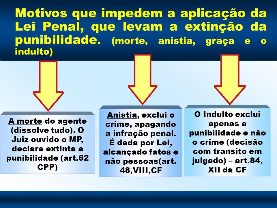 Motivos que impedem a aplicação da Lei Penal, que levam a extinção da punibilidade. (morte, anistia, graça e o indulto) A morte do agente (dissolve tu