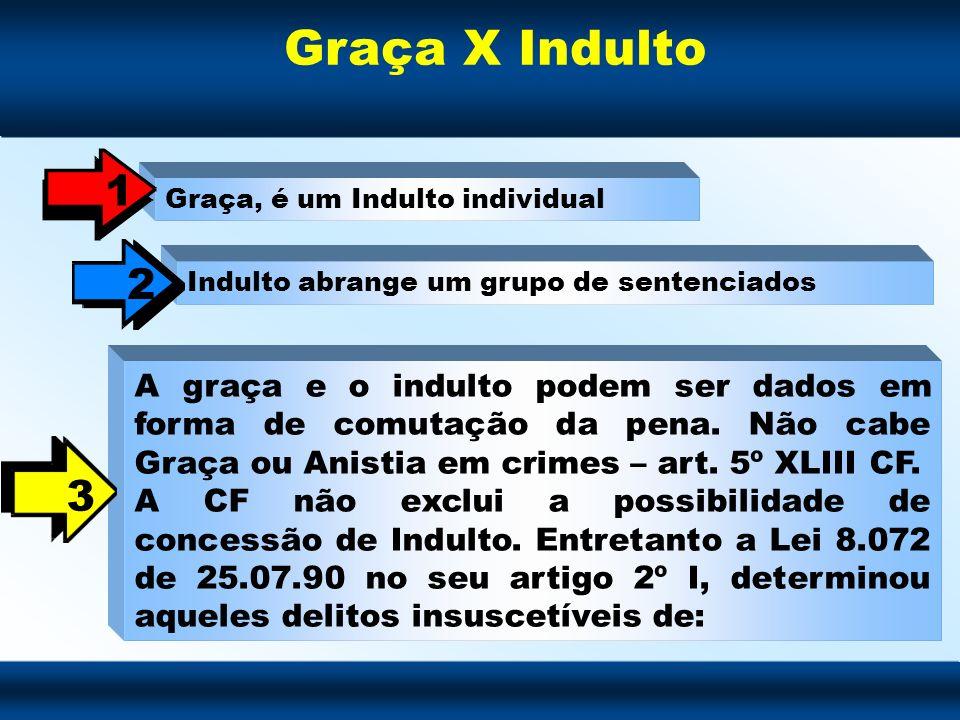 Graça X Indulto Graça, é um Indulto individual 1 Indulto abrange um grupo de sentenciados 2 A graça e o indulto podem ser dados em forma de comutação
