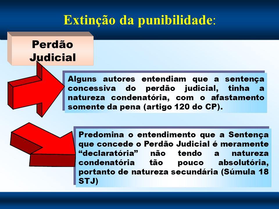 Extinção da punibilidade: Perdão Judicial Predomina o entendimento que a Sentença que concede o Perdão Judicial é meramente declaratória não tendo a n