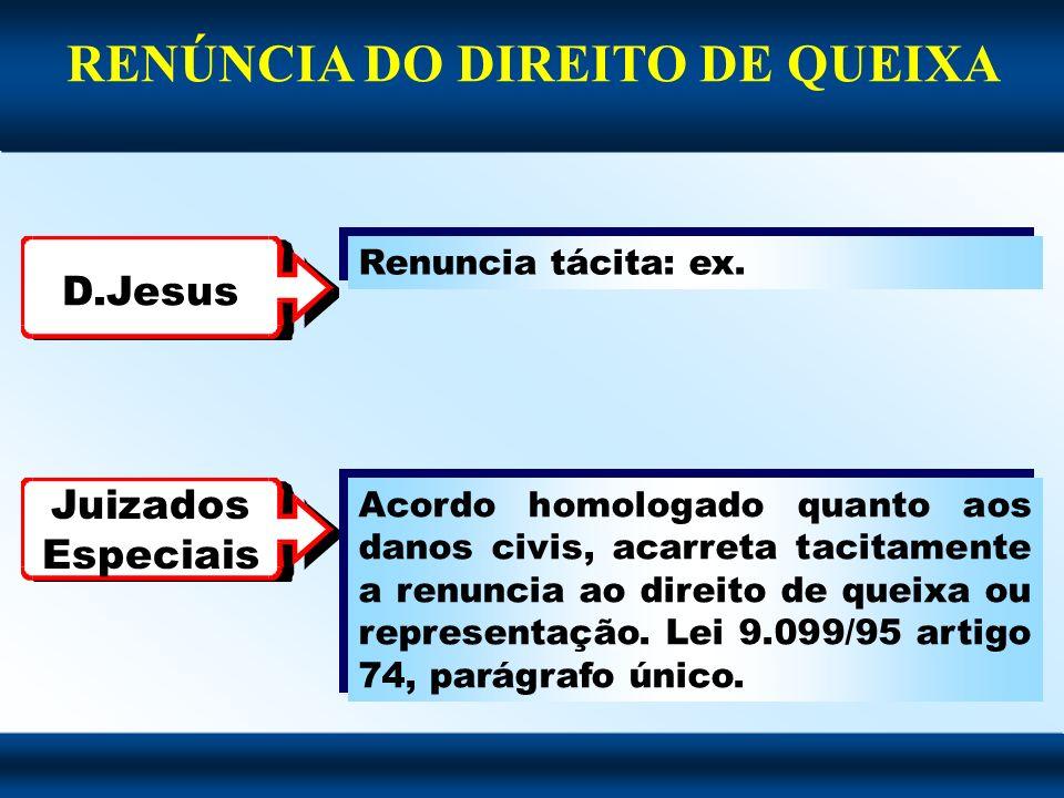 RENÚNCIA DO DIREITO DE QUEIXA D.Jesus Renuncia tácita: ex. Juizados Especiais Acordo homologado quanto aos danos civis, acarreta tacitamente a renunci