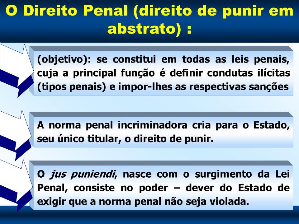 (objetivo): se constitui em todas as leis penais, cuja a principal função é definir condutas ilícitas (tipos penais) e impor-lhes as respectivas sançõ