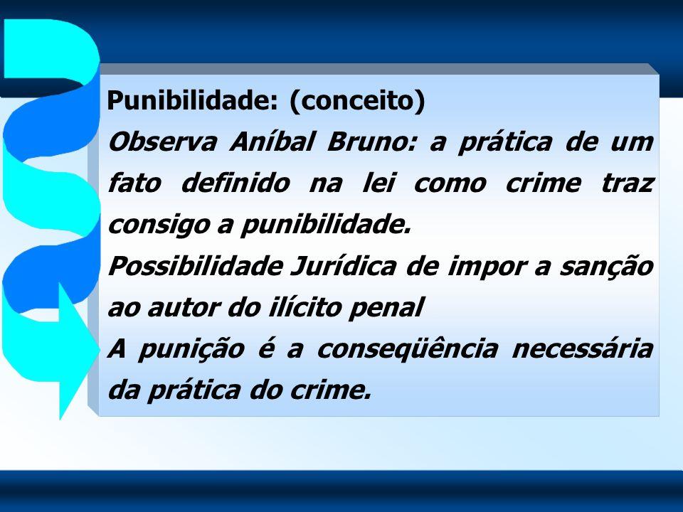 Punibilidade: (conceito) Observa Aníbal Bruno: a prática de um fato definido na lei como crime traz consigo a punibilidade. Possibilidade Jurídica de