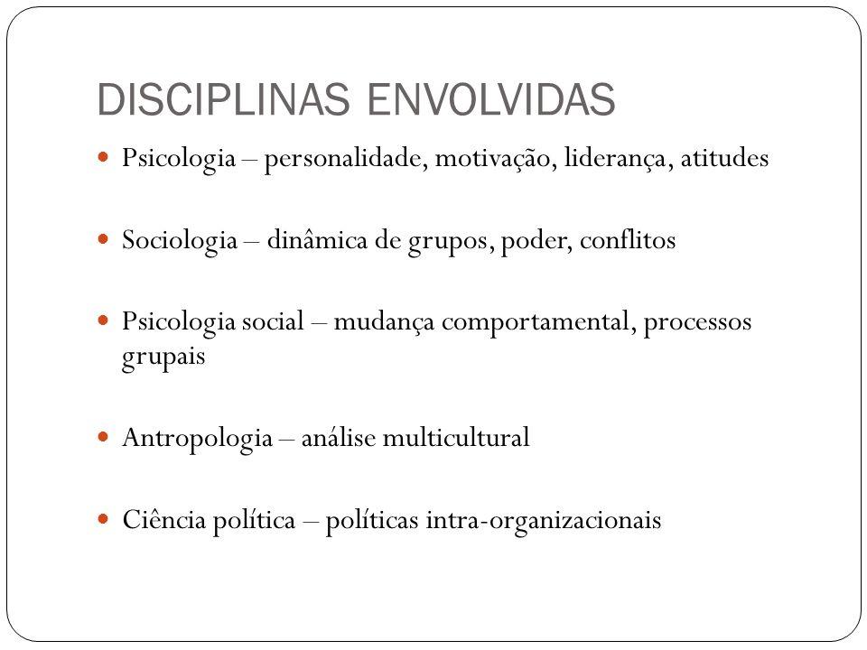 DISCIPLINAS ENVOLVIDAS Psicologia – personalidade, motivação, liderança, atitudes Sociologia – dinâmica de grupos, poder, conflitos Psicologia social