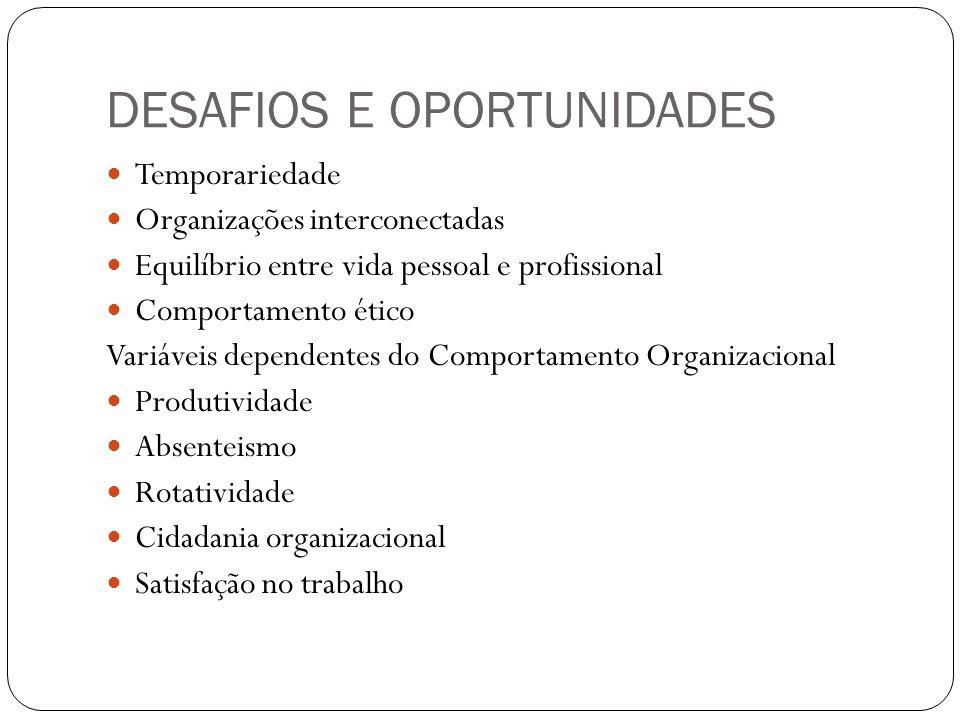 DESAFIOS E OPORTUNIDADES Temporariedade Organizações interconectadas Equilíbrio entre vida pessoal e profissional Comportamento ético Variáveis depend